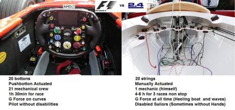 f1 vs 2-4