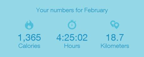 endomondo febbraio