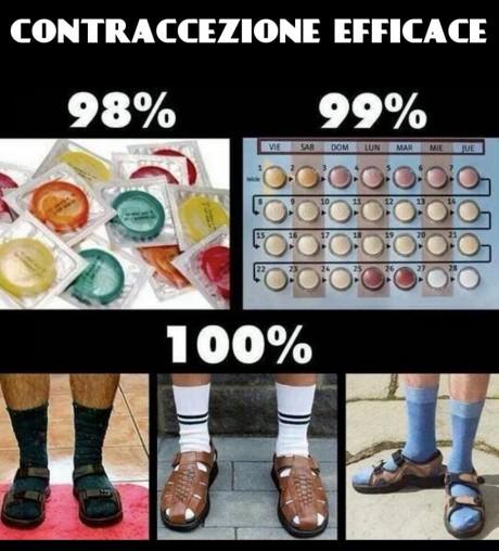 contraccezione